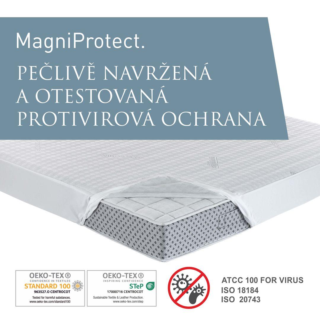 Protivirová ochrana matrace Magni Protect antibacterial